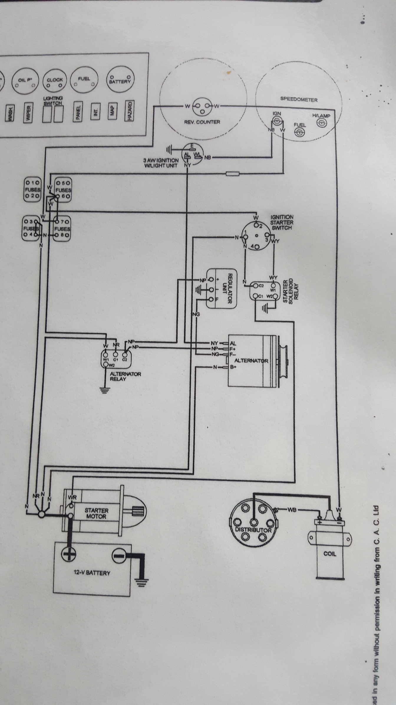 Questions For E Type 69 Ignition Wiring - E-type